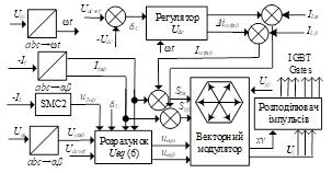 Структура СК ПАФ