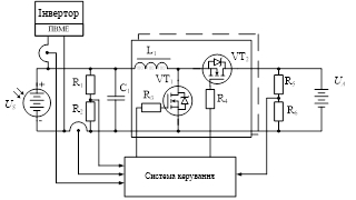 Функціональна схема системи керування ЗРП